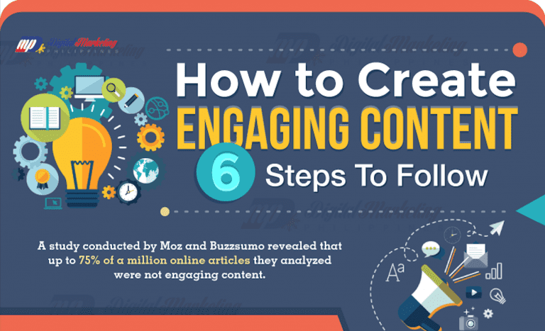 engaging content marketing