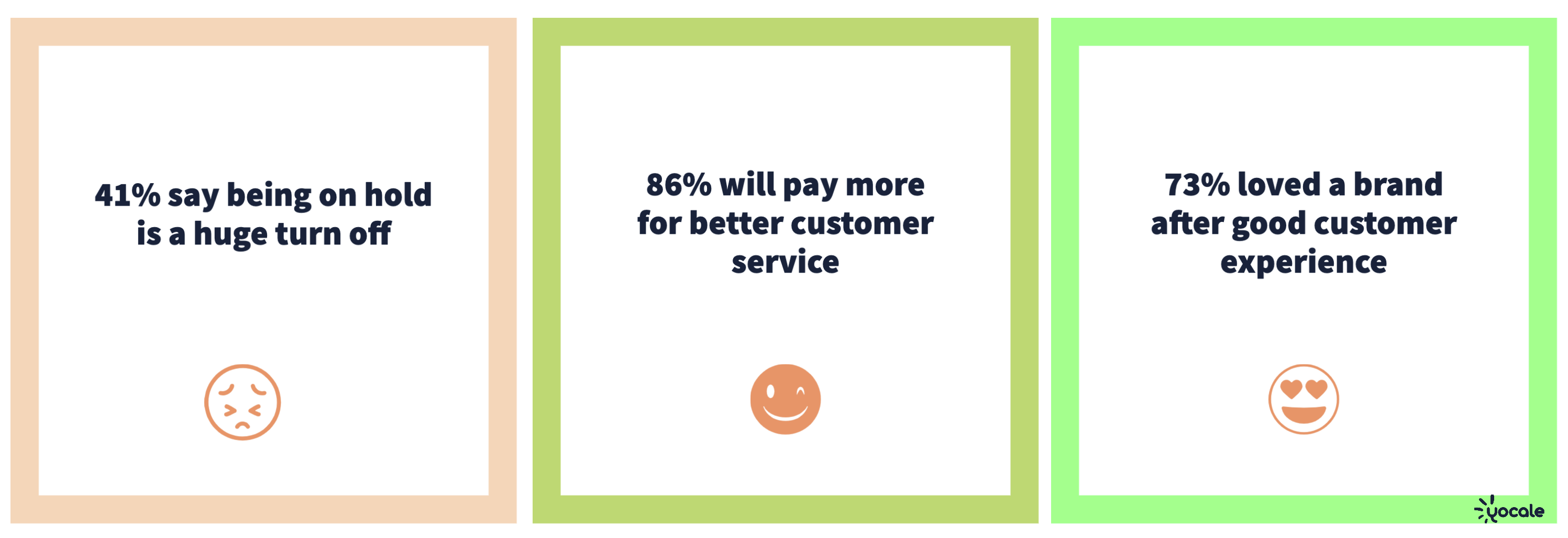 Customer experience is insurance