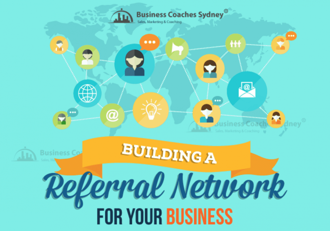 referral network